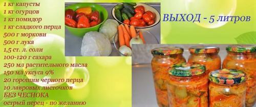 Салат с капусты на зиму рецепт без варки. Вкусный салат на зиму «Кубанский» с капустой и овощами