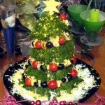 Новогодний салат елочка.