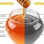 Как отличить натуральный мёд от поддельного?