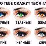 Твои глаза расскажут все о тебе.